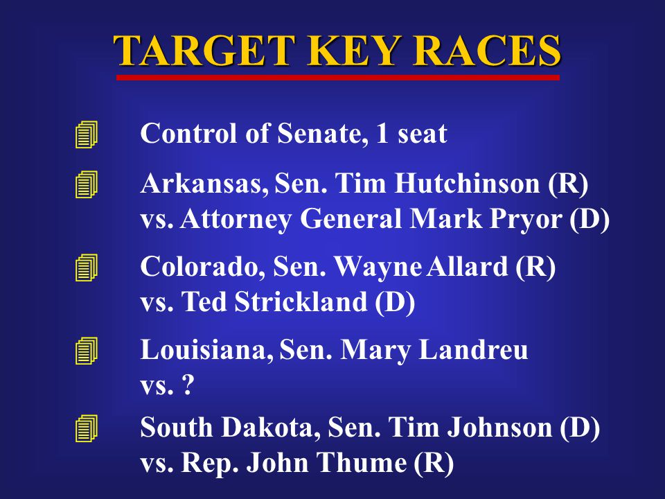 TARGET KEY RACES  Control of Senate, 1 seat  Arkansas, Sen.