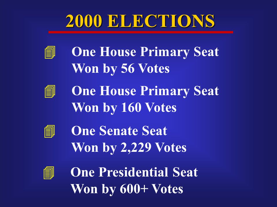 2000 ELECTIONS  One House Primary Seat Won by 56 Votes  One House Primary Seat Won by 160 Votes  One Senate Seat Won by 2,229 Votes  One Presidential Seat Won by 600+ Votes