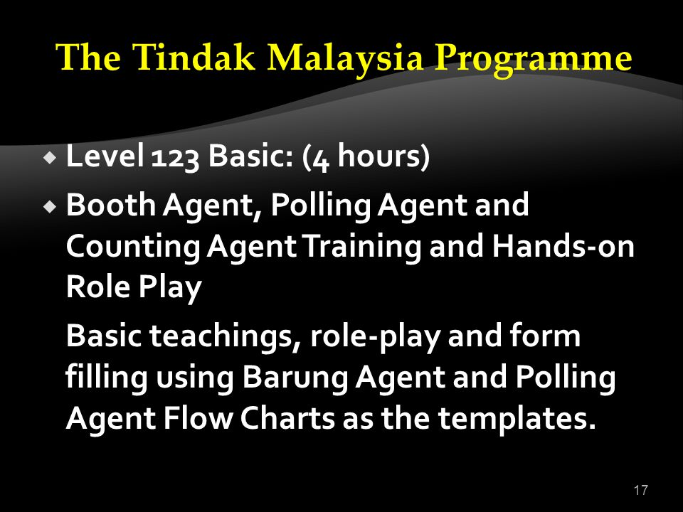 Level 123 Basic: (4 hours)  Booth Agent, Polling Agent and Counting Agent Training and Hands-on Role Play Basic teachings, role-play and form filli