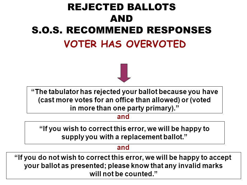 REJECTED BALLOTS AND S.O.S.