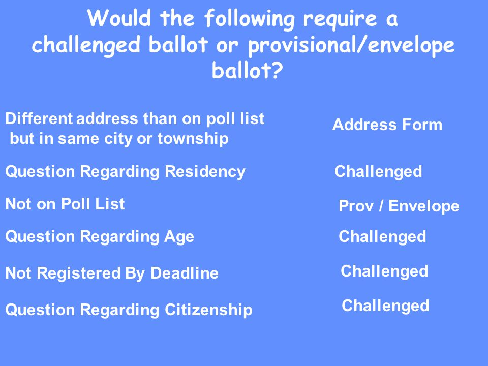 Would the following require a challenged ballot or provisional/envelope ballot.