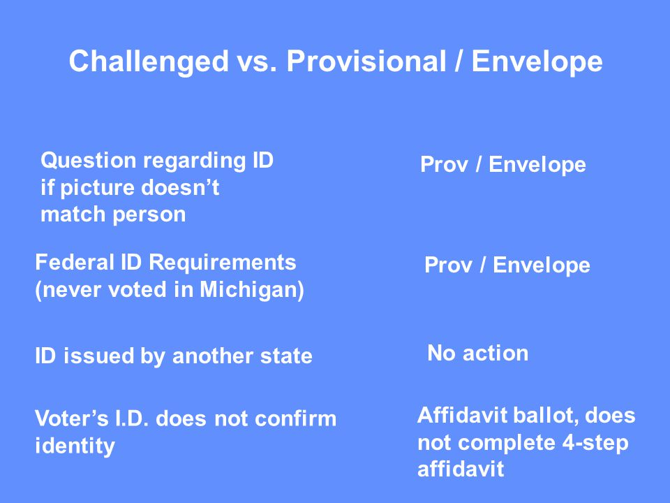 Question regarding ID if picture doesn't match person Prov / Envelope Federal ID Requirements (never voted in Michigan) Prov / Envelope ID issued by another state No action Challenged vs.