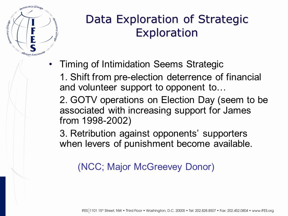 Data Exploration of Strategic Exploration Timing of Intimidation Seems Strategic 1.