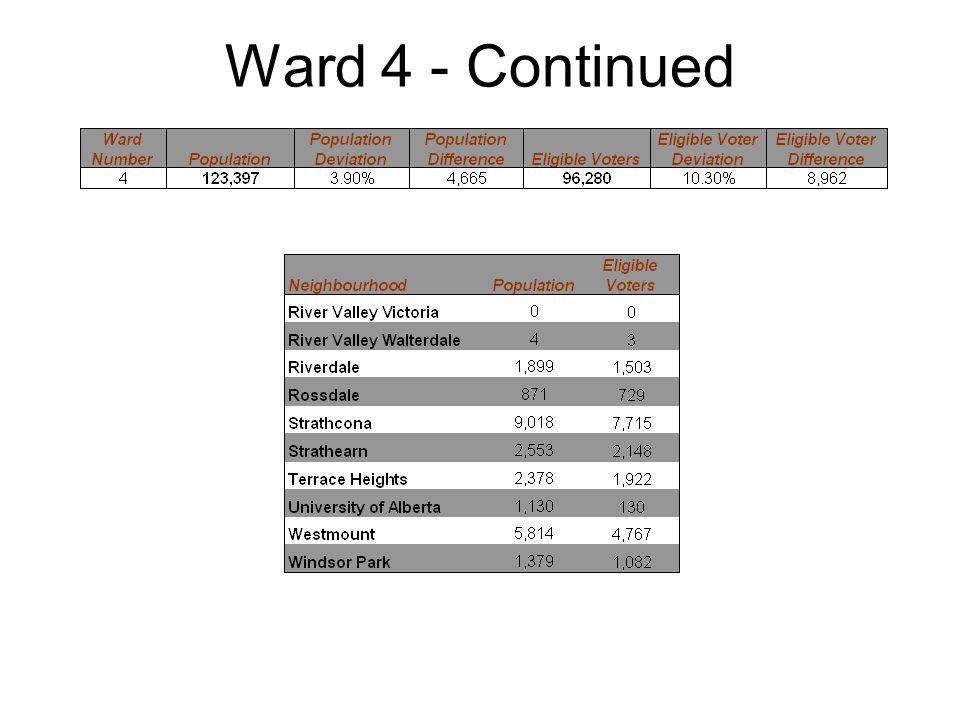 Ward 4 - Continued