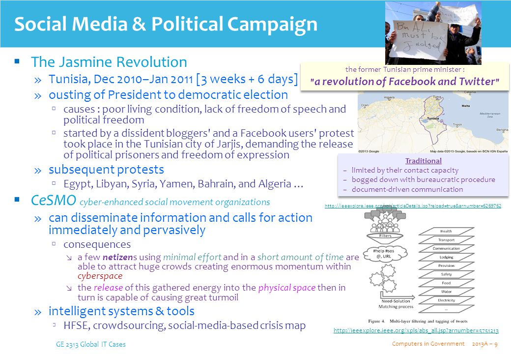 Social Media & Political Campaign  The Jasmine Revolution » Tunisia, Dec 2010–Jan 2011 [3 weeks + 6 days] » ousting of President to democratic electi