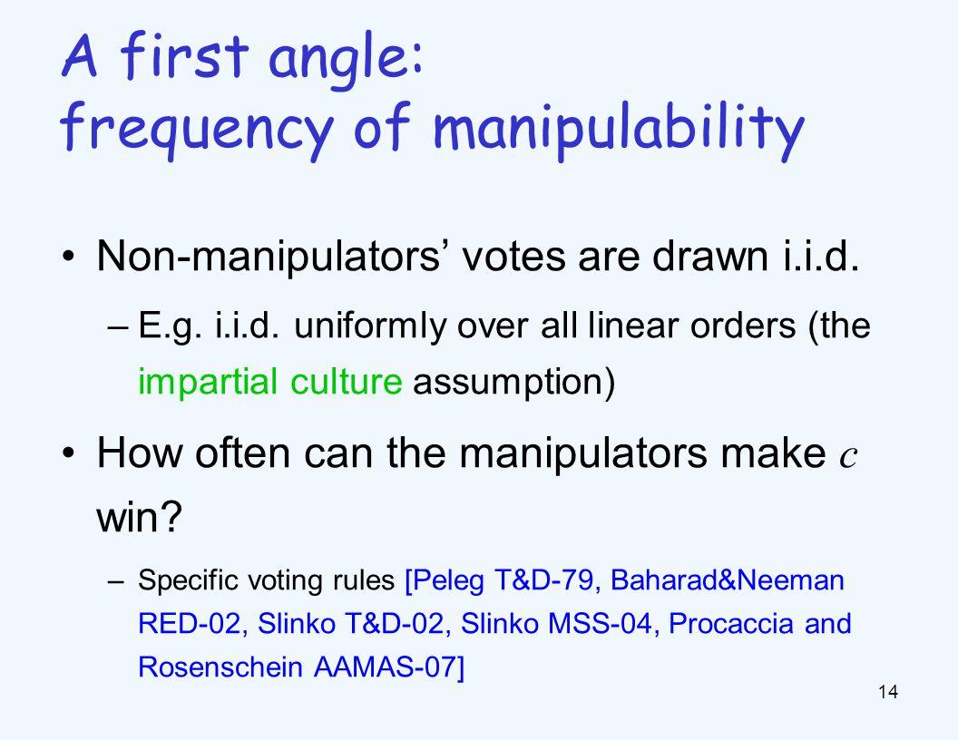 Non-manipulators' votes are drawn i.i.d. –E.g. i.i.d.