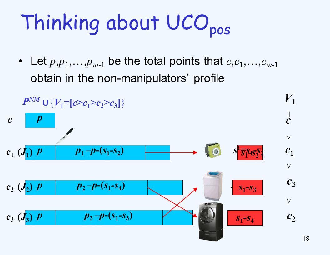 s2=s1-s3s2=s1-s3 s3=s1-s4s3=s1-s4 p1p1 p p2p2 p3p3 Thinking about UCO pos Let p, p 1,…, p m-1 be the total points that c, c 1,…, c m-1 obtain in the non-manipulators' profile p c c1c1 c3c3 c2c2 ∨ ∨ ∨ P NM V1V1 = c c1c1 c2c2 c3c3 p 1 -pp 1 –p-(s 1 -s 2 ) pp 2 -pp 2 –p-(s 1 -s 4 ) pp 3 -pp 3 –p-(s 1 -s 3 ) s 1 -s 3 s 1 -s 4 s 1 -s 2 ∪{V1=[c>c1>c2>c3]}∪{V1=[c>c1>c2>c3]} s1=s1-s2s1=s1-s2 (J1)(J1) (J2)(J2) (J3)(J3) 19