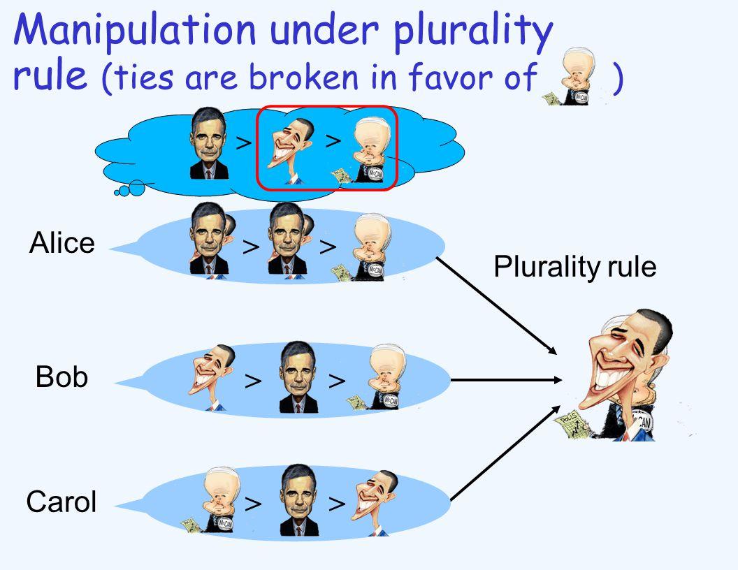 Manipulation under plurality rule (ties are broken in favor of ) > > > Plurality rule Alice Bob Carol