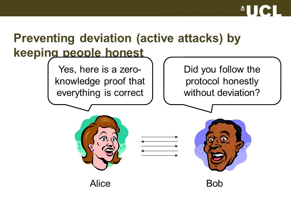 Preventing deviation (active attacks) by keeping people honest AliceBob Yes, here is a zero- knowledge proof that everything is correct Did you follow