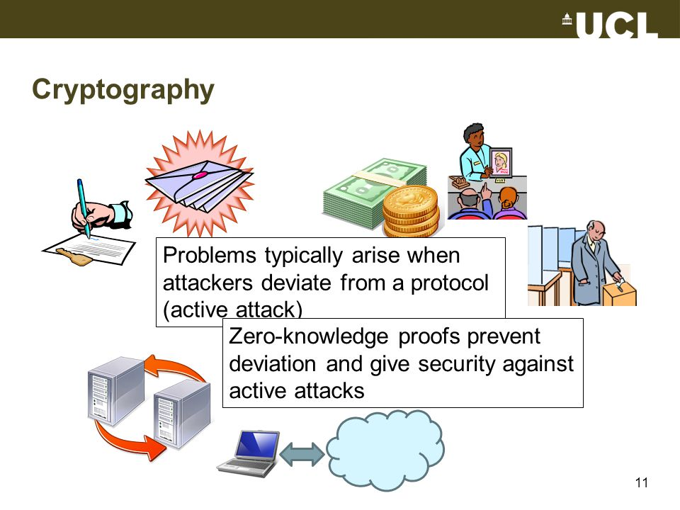 Cryptography 11 Problems typically arise when attackers deviate from a protocol (active attack) Zero-knowledge proofs prevent deviation and give security against active attacks