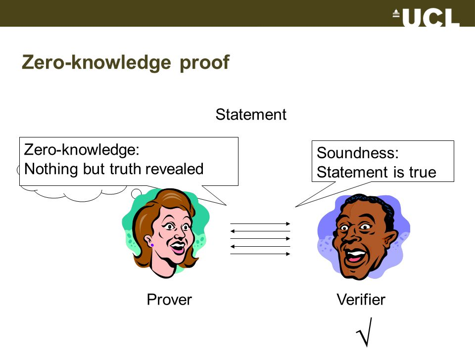 Zero-knowledge proof Statement ProverVerifier Witness  Soundness: Statement is true Zero-knowledge: Nothing but truth revealed