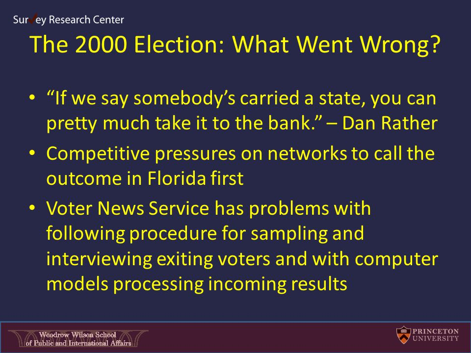 The 2000 Election: What Went Wrong.