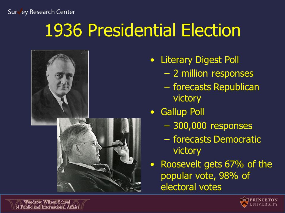 1948 Presidential Election Gallup Poll –Use of quota sampling –3,250 responses –forecasts Dewey victory Truman gets 49.5% of the popular vote, 62% of electoral votes End of quota sampling Campaign dynamics