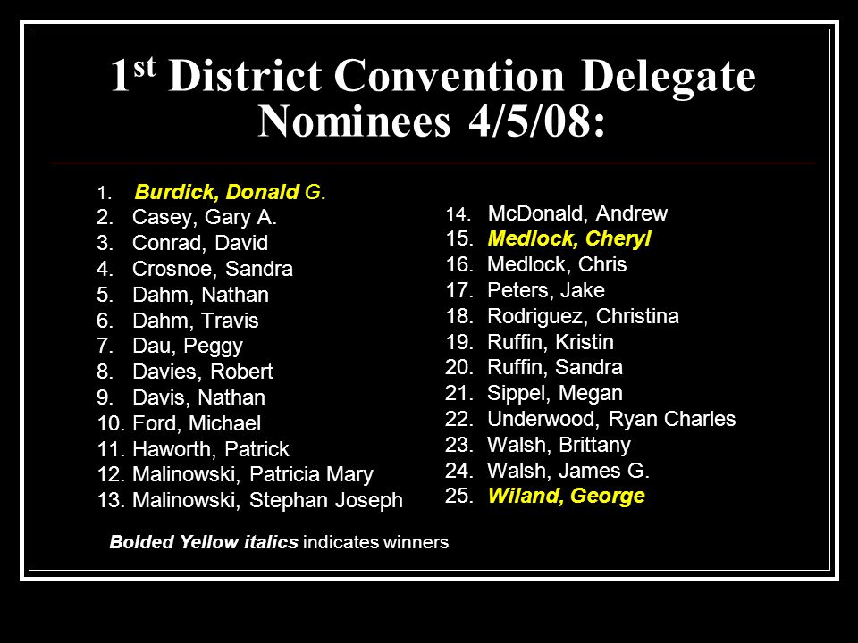 1 st District Convention Delegate Nominees 4/5/08: 1.