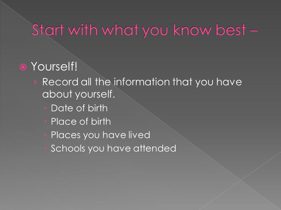  Yourself.› Record all the information that you have about yourself.