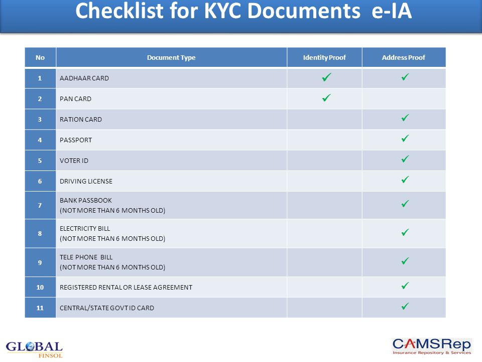 Checklist for KYC Documents e-IA NoDocument TypeIdentity ProofAddress Proof 1AADHAAR CARD 2PAN CARD 3RATION CARD 4PASSPORT 5VOTER ID 6DRIVING LICENSE