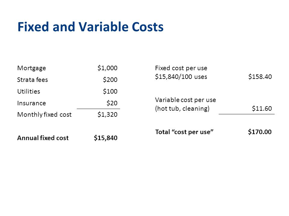 Fixed and Variable Costs Mortgage$1,000 Strata fees$200 Utilities$100 Insurance$20 Monthly fixed cost$1,320 Annual fixed cost$15,840 Fixed cost per use $15,840/100 uses$158.40 Variable cost per use (hot tub, cleaning)$11.60 Total cost per use $170.00