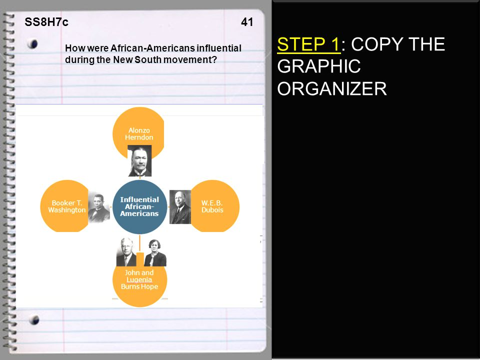 STEP 1: COPY THE GRAPHIC ORGANIZER 41 SS8H7c How were African-Americans influential during the New South movement