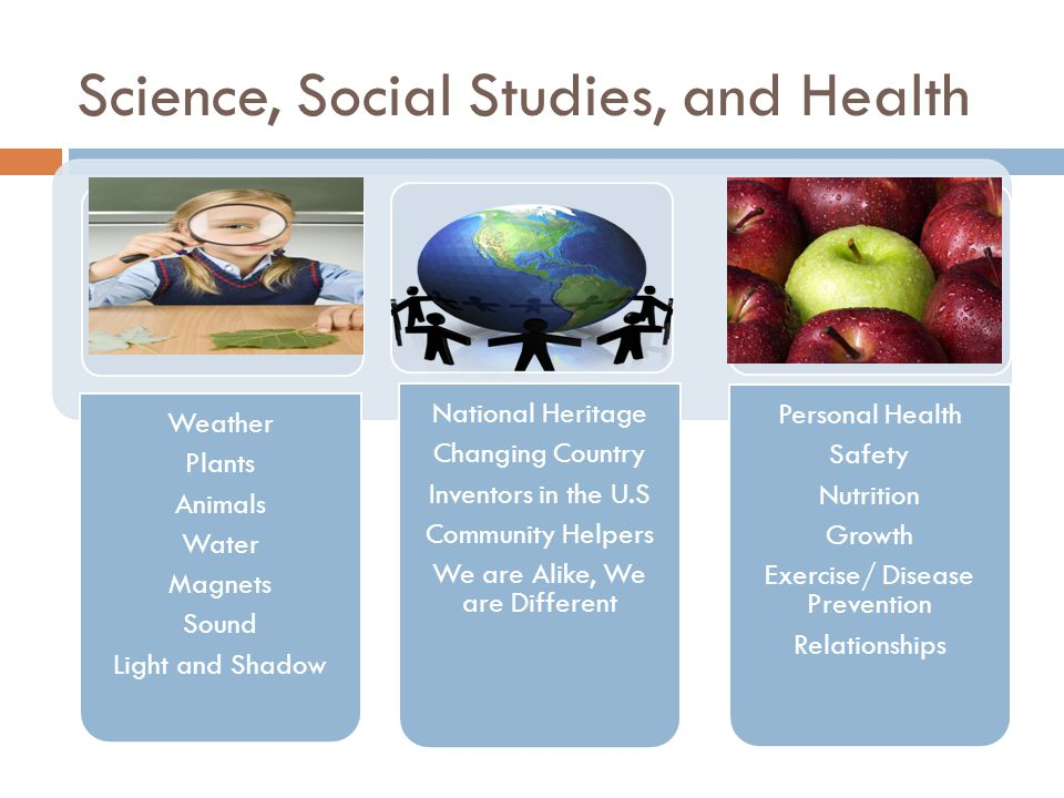 Science, Social Studies, and Health Weather Plants Animals Water Magnets Sound Light and Shadow National Heritage Changing Country Inventors in the U.S Community Helpers We are Alike, We are Different Personal Health Safety Nutrition Growth Exercise/ Disease Prevention Relationships
