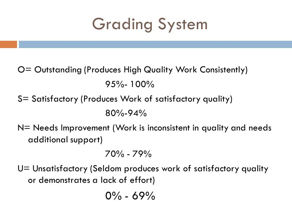 Grading System O= Outstanding (Produces High Quality Work Consistently) 95%- 100% S= Satisfactory (Produces Work of satisfactory quality) 80%-94% N= Needs Improvement (Work is inconsistent in quality and needs additional support) 70% - 79% U= Unsatisfactory (Seldom produces work of satisfactory quality or demonstrates a lack of effort) 0% - 69%