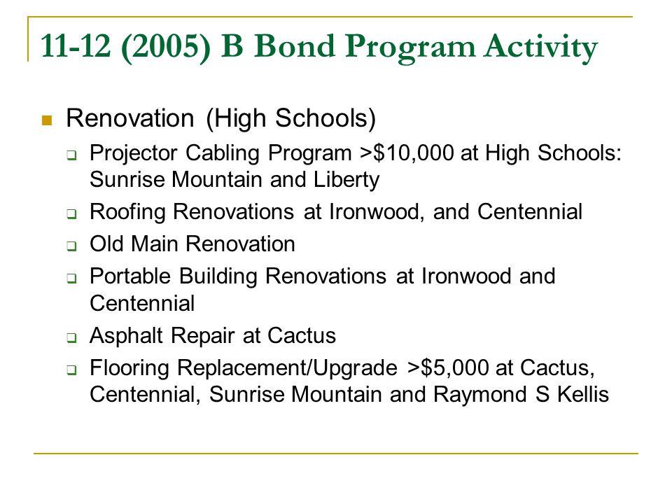 11-12 (2005) B Bond Program Activity Renovation (High Schools)  Projector Cabling Program >$10,000 at High Schools: Sunrise Mountain and Liberty  Ro