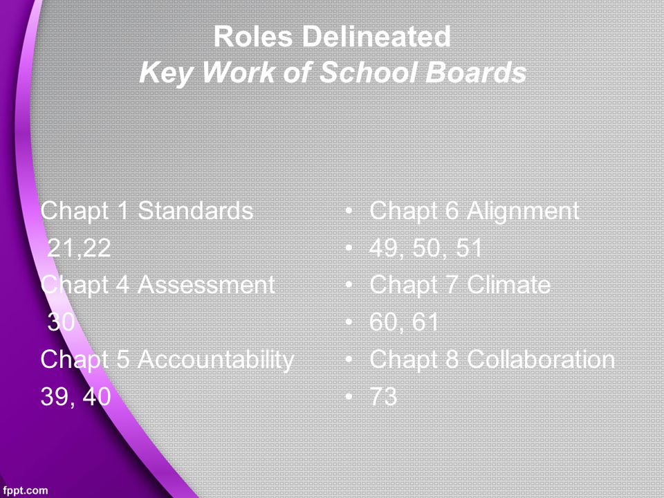 Roles Delineated Key Work of School Boards Chapt 1 Standards 21,22 Chapt 4 Assessment 30 Chapt 5 Accountability 39, 40 Chapt 6 Alignment 49, 50, 51 Chapt 7 Climate 60, 61 Chapt 8 Collaboration 73