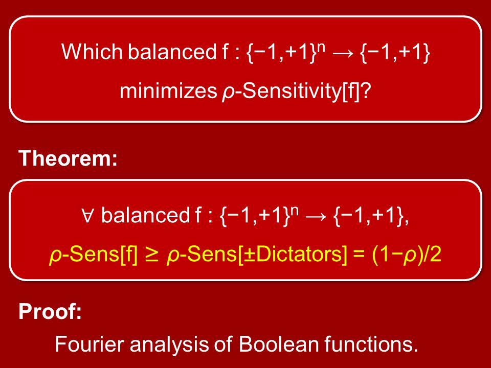 Which balanced f : {−1,+1} n → {−1,+1} minimizes ρ-Sensitivity[f].