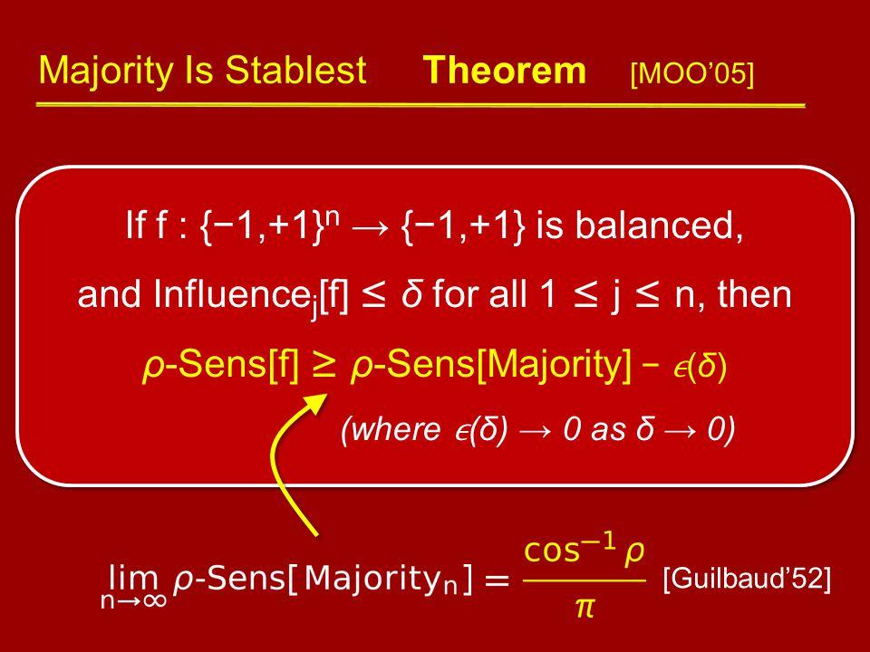 If f : {−1,+1} n → {−1,+1} is balanced, and Influence j [f] ≤ δ for all 1 ≤ j ≤ n, then ρ-Sens[f] ≥ ρ-Sens[Majority] − (δ) (where (δ) → 0 as δ → 0) Majority Is Stablest [Guilbaud'52] Theorem [MOO'05]