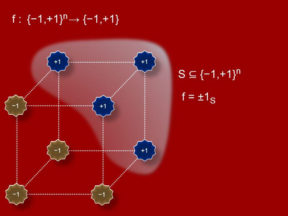 f : {−1,+1} n → {−1,+1} {−1,+1} n +1 −1 f = ±1 S S ⊆ {−1,+1} n