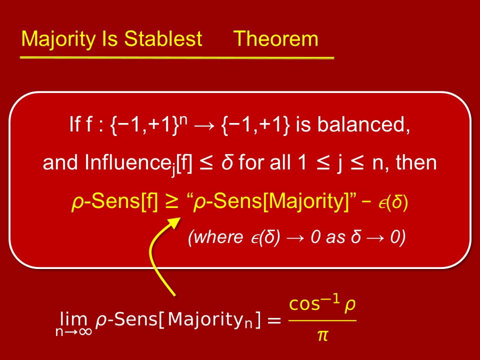 "If f : {−1,+1} n → {−1,+1} is balanced, and Influence j [f] ≤ δ for all 1 ≤ j ≤ n, then ρ-Sens[f] ≥ ""ρ-Sens[Majority]"" − (δ) (where (δ) → 0 as δ → 0)"