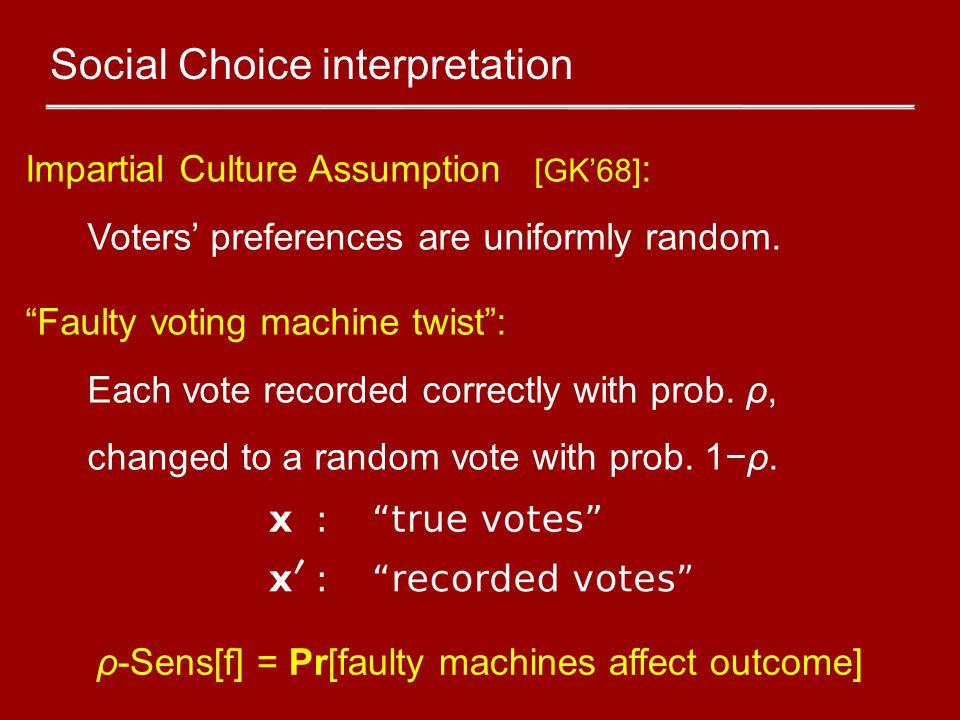 Social Choice interpretation Impartial Culture Assumption [GK'68] : Voters' preferences are uniformly random.