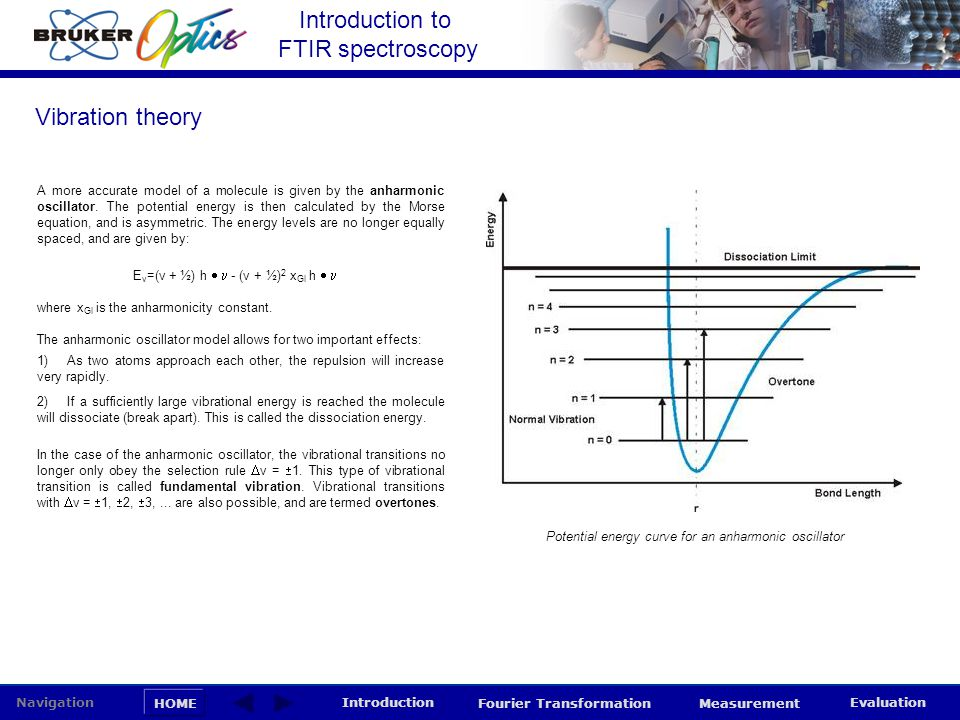 Introduction to FTIR spectroscopy HOME Navigation Introduction Fourier Transformation Measurement Evaluation Vibration theory A more accurate model of