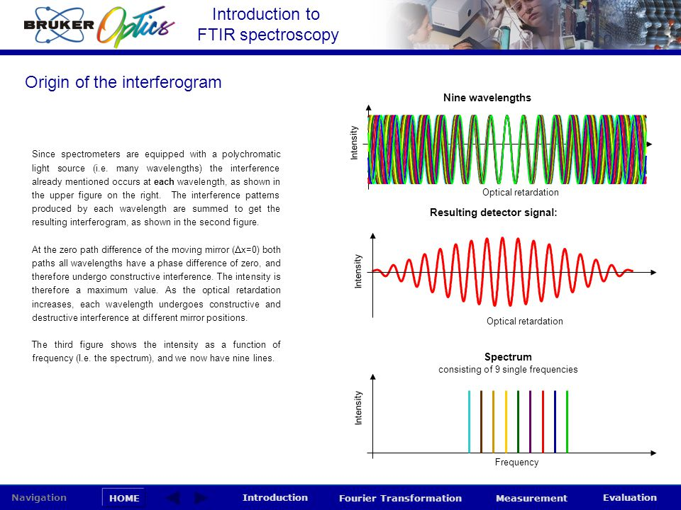 Introduction to FTIR spectroscopy HOME Navigation Introduction Fourier Transformation Measurement Evaluation Spectrometers are equipped with a broadband light source, which yields a continuous, infinite number, of wavelengths, as shown in the figure on the left.