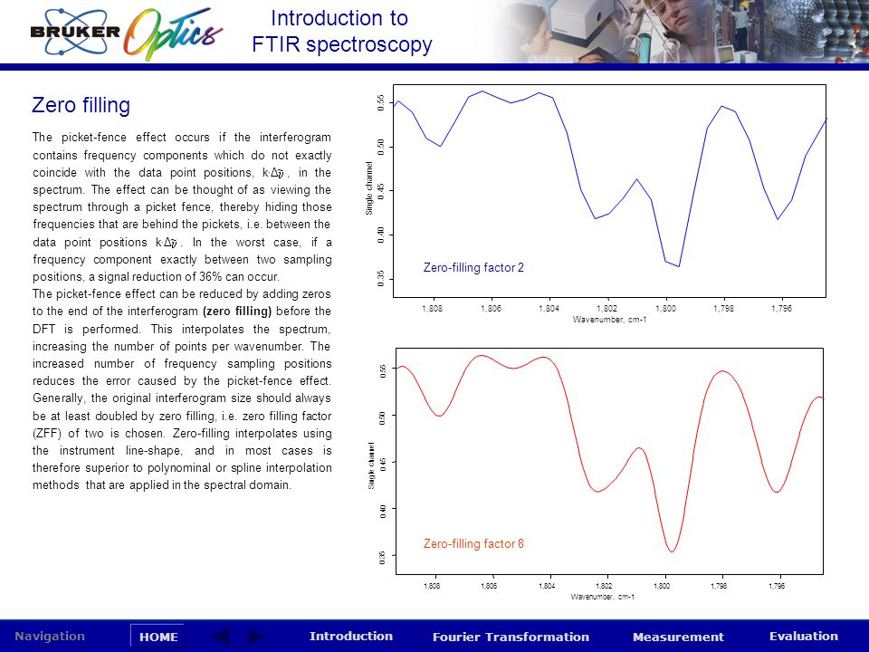 Introduction to FTIR spectroscopy HOME Navigation Introduction Fourier Transformation Measurement Evaluation Zero filling The picket-fence effect occu