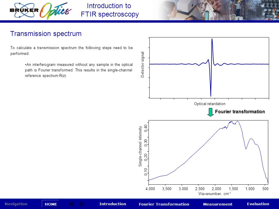 Introduction to FTIR spectroscopy HOME Navigation Introduction Fourier Transformation Measurement Evaluation Transmission spectrum To calculate a tran
