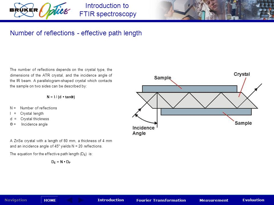 Introduction to FTIR spectroscopy HOME Navigation Introduction Fourier Transformation Measurement Evaluation The number of reflections depends on the