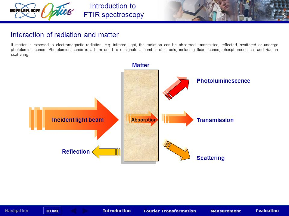 Introduction to FTIR spectroscopy HOME Navigation Introduction Fourier Transformation Measurement Evaluation Interaction of radiation and matter If ma