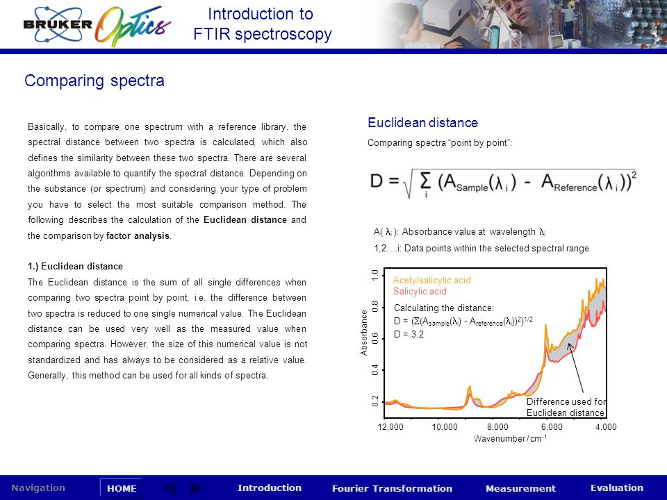 Introduction to FTIR spectroscopy HOME Navigation Introduction Fourier Transformation Measurement Evaluation Basically, to compare one spectrum with a