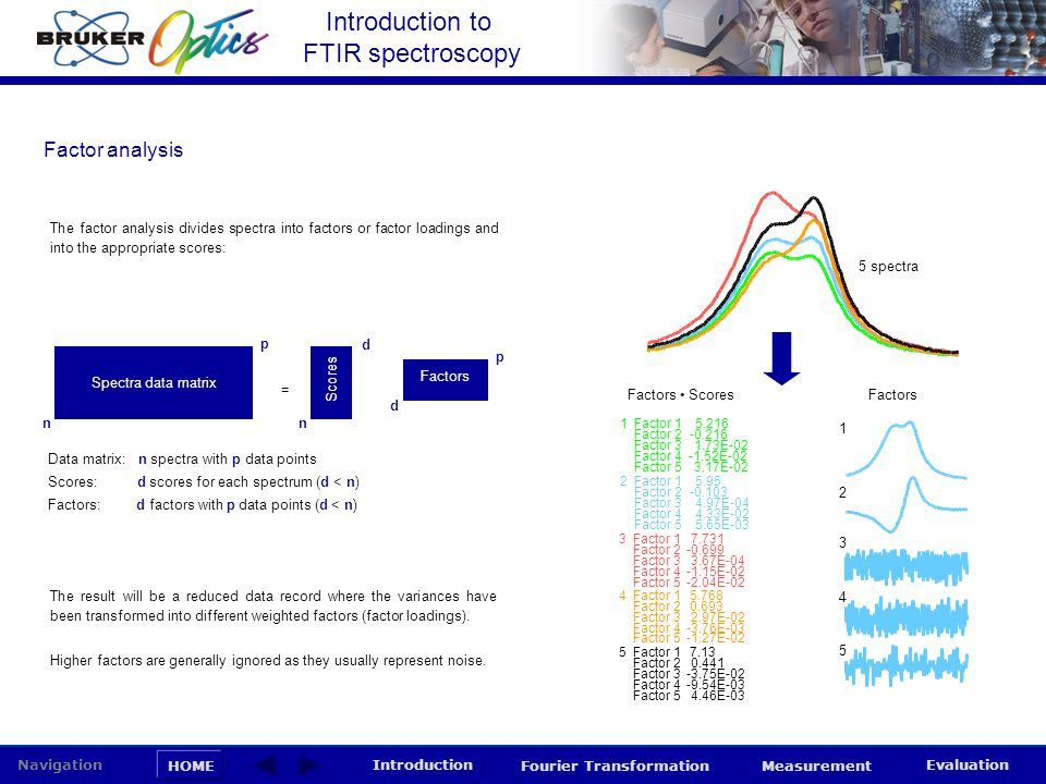 Introduction to FTIR spectroscopy HOME Navigation Introduction Fourier Transformation Measurement Evaluation Plot scores of factor 2 against 1 Factor 1 Factor 2 4,0005,0006,0007,0008,0009,00010,00011,00012,000 0.2 0.4 0.6 0.8 1.0 Absorbance Wavenumber / cm -1 Acetylsalicylic acid Salicylic acid Glucose Lactose Factor analysis Four pharmaceutical samples are each measured by NIR spectroscopy several times.