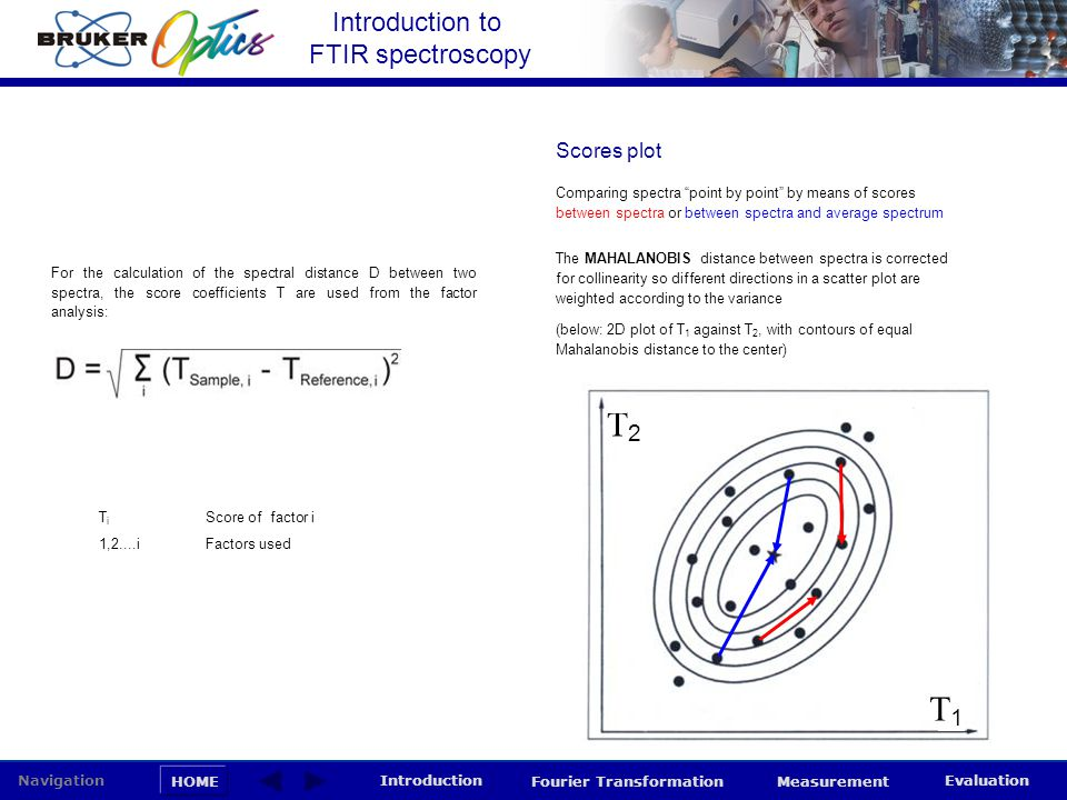 """Introduction to FTIR spectroscopy HOME Navigation Introduction Fourier Transformation Measurement Evaluation Comparing spectra """"point by point"""" by mea"""