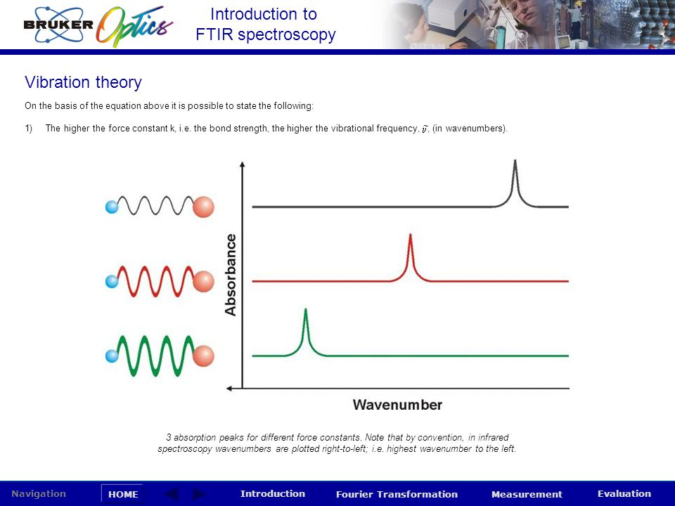 Introduction to FTIR spectroscopy HOME Navigation Introduction Fourier Transformation Measurement Evaluation On the basis of the equation above it is