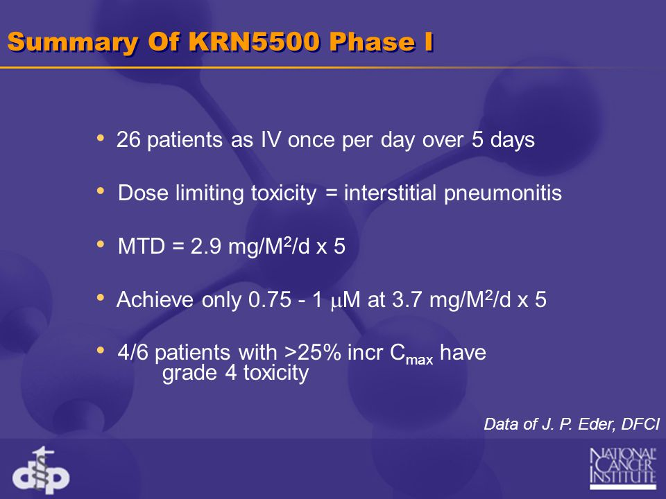 Summary Of KRN5500 Phase I 26 patients as IV once per day over 5 days Dose limiting toxicity = interstitial pneumonitis MTD = 2.9 mg/M 2 /d x 5 Achieve only 0.75 - 1  M at 3.7 mg/M 2 /d x 5 4/6 patients with >25% incr C max have grade 4 toxicity Data of J.