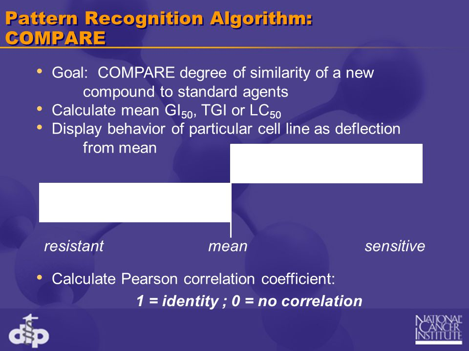 Pattern Recognition Algorithm: COMPARE Goal: COMPARE degree of similarity of a new compound to standard agents Calculate mean GI 50, TGI or LC 50 Display behavior of particular cell line as deflection from mean Calculate Pearson correlation coefficient: 1 = identity ; 0 = no correlation resistantmeansensitive