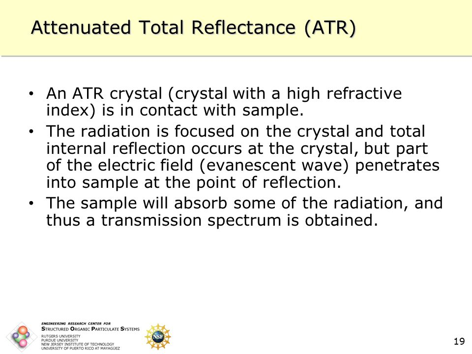 19 Attenuated Total Reflectance (ATR) An ATR crystal (crystal with a high refractive index) is in contact with sample.