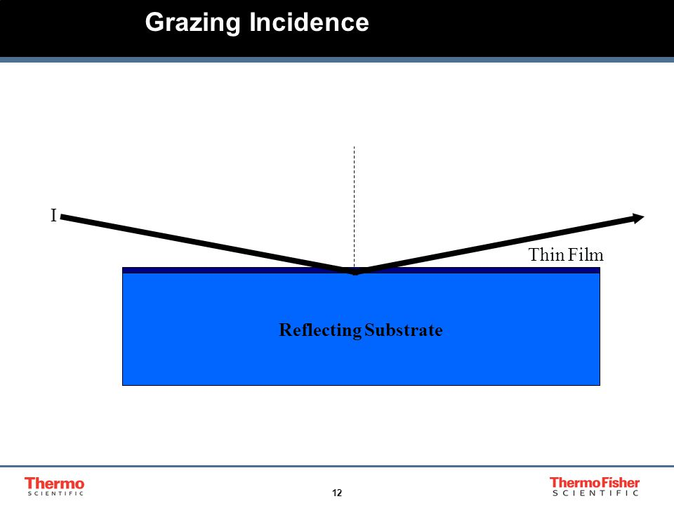 12 Grazing Incidence Reflecting Substrate I Thin Film