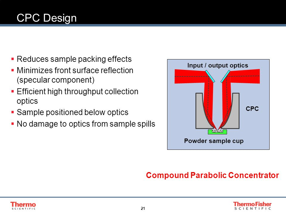 21 CPC Design  Reduces sample packing effects  Minimizes front surface reflection (specular component)  Efficient high throughput collection optics  Sample positioned below optics  No damage to optics from sample spills Input / output optics CPC Powder sample cup Compound Parabolic Concentrator