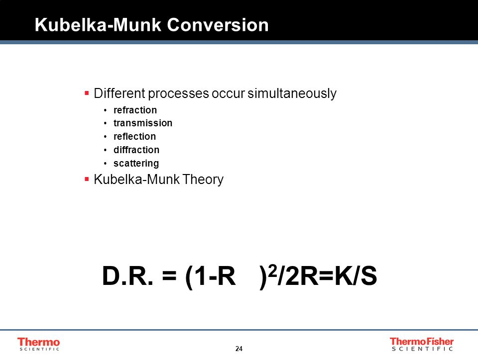 24 Kubelka-Munk Conversion  Different processes occur simultaneously refraction transmission reflection diffraction scattering  Kubelka-Munk Theory D.R.