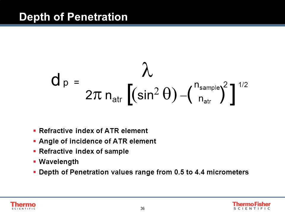 36 Depth of Penetration  Refractive index of ATR element  Angle of incidence of ATR element  Refractive index of sample  Wavelength  Depth of Pen