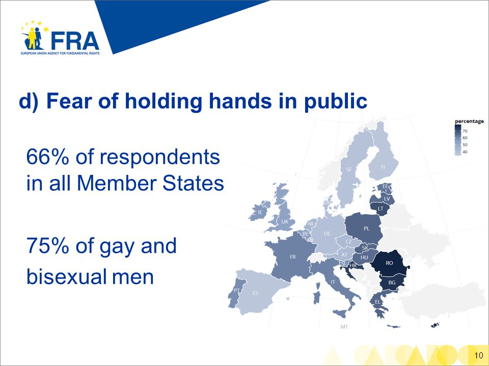 10 d)Fear of holding hands in public 66% of respondents in all Member States 75% of gay and bisexual men