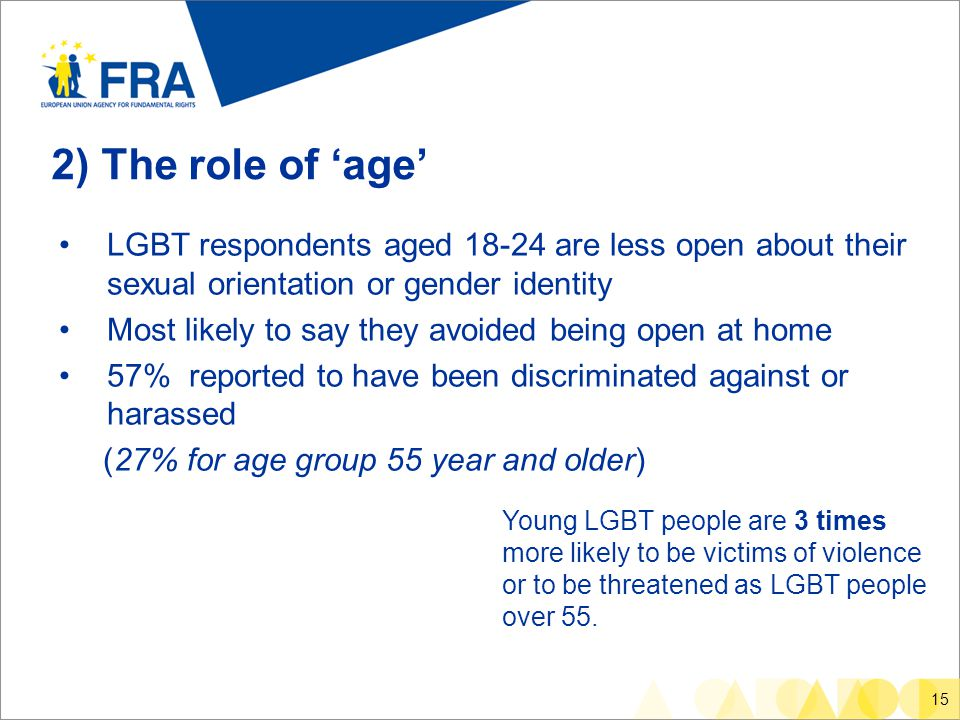 15 2) The role of 'age' LGBT respondents aged 18-24 are less open about their sexual orientation or gender identity Most likely to say they avoided being open at home 57% reported to have been discriminated against or harassed (27% for age group 55 year and older) Young LGBT people are 3 times more likely to be victims of violence or to be threatened as LGBT people over 55.